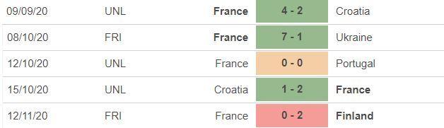 Nhận định Bồ Đào Nha vs Pháp: Phân định ngôi đầu