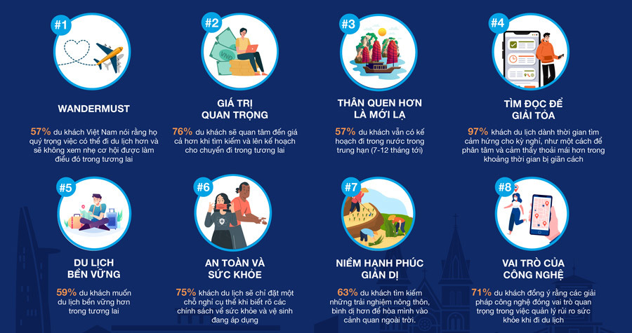 Thích sang chảnh, ham giá rẻ: Cứ khuyến mãi, du khách Việt săn ngay
