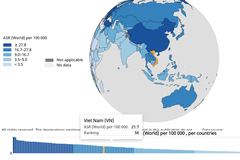 Việt Nam có tỷ lệ người mắc ung thư phổi đứng thứ 56 thế giới