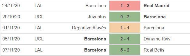 Nhận định Atletico vs Barca: 3 điểm cho chủ nhà