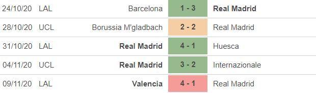 Nhận định Villarreal vs Real Madrid: Cạm bẫy