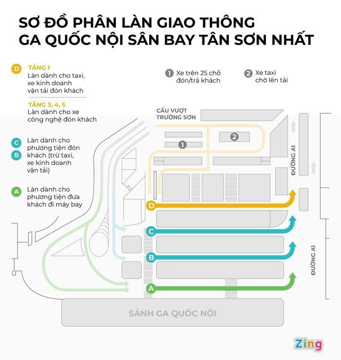 Thứ trưởng Bộ GTVT: Giải quyết bức bối của hành khách tại Tân Sơn Nhất