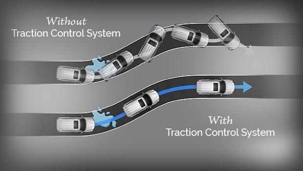Những lưu ý tối thiểu về hệ thống chống trượt trên ô tô
