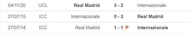 Nhận định Inter vs Real: Những kẻ khốn khó