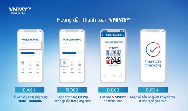 Cuối năm, thanh toán VNPAY-QR dễ trúng xe, trúng nhà