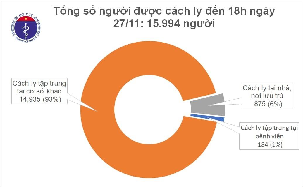 Thêm 8 người mắc Covid-19, Việt Nam đã có 1339 ca