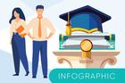 Hơn 21.000 công chức có trình độ thạc sĩ trở lên