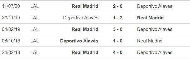 Nhận định Real vs Alaves: Phô diễn sức mạnh