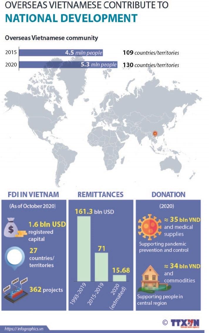 VIETNAM NEWS NOVEMBER 29 (updated hourly)