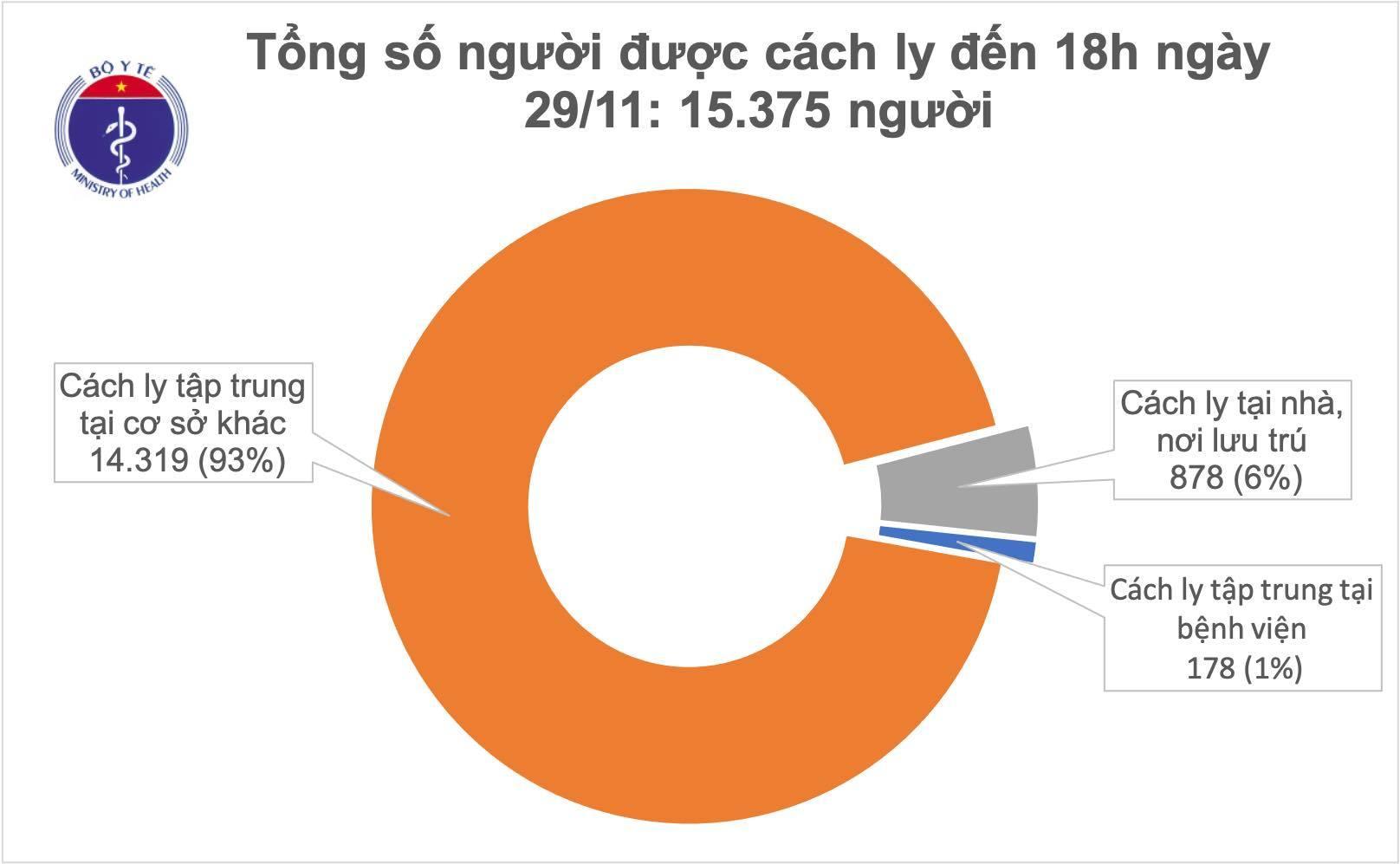 Thêm 2 thanh niên mắc Covid-19, Việt Nam có 1343 ca