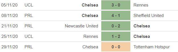 Nhận định Sevilla vs Chelsea: Phân định ngôi đầu