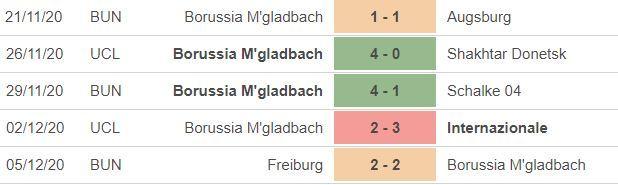Nhận định Real vs Gladbach: Nghẹt thở đoạt vé