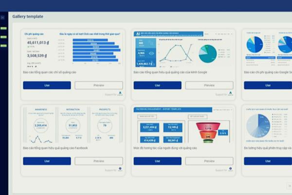 Thanh Hóa: Hưởng lợi nhờ xây dựng cơ sở dữ liệu và phần mềm thống kê trực tuyến tỉnh