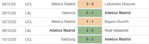 Nhận định Real vs Atletico: Madrid rực lửa