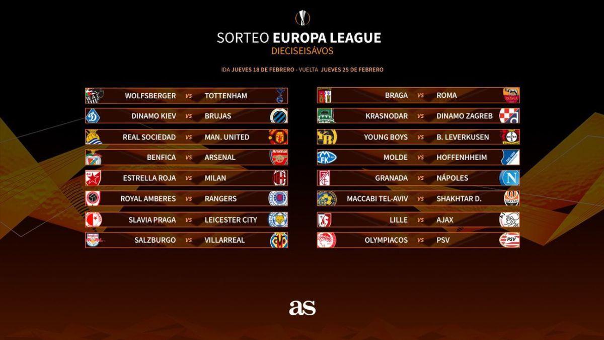 Lịch thi đấu lượt đi vòng 1/16 Europa League