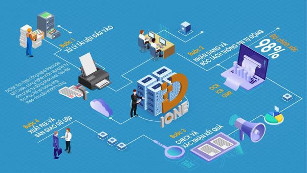 Vietnam DX Day 2020: FSI gây ấn tượng với 3 giải pháp công nghệ 4.0