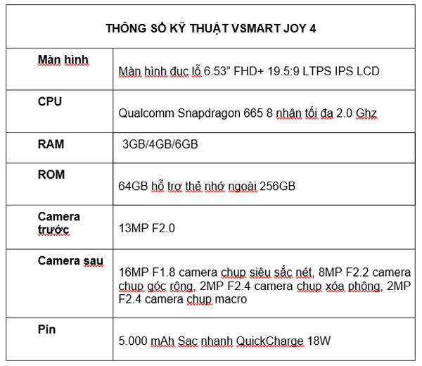 Vsmart Joy thêm bản 6GB RAM, 'giá tốt'