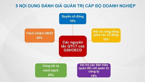 Vinamilk là 'Tài sản đầu tư có giá trị của ASEAN'