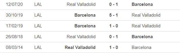 Nhận định Valladolid vs Barca: Cạm bẫy khó lường