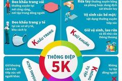"""Khuyến cáo """"5K"""" chung sống an toàn với dịch bệnh"""