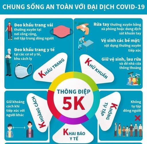 Khuyến cáo '5K' chung sống an toàn với dịch bệnh