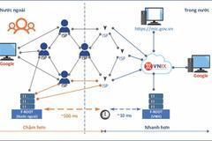 Thống kê của VNNIC: Năm 2020 ghi dấu sự tăng trưởng truy vấn tên miền