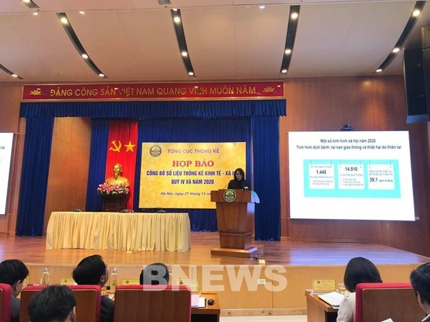 GDP,inflation rate,GSO,vietnam economy