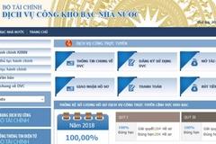 Thống kê danh mục dịch vụ công trực tuyến