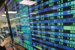 VN stock market 2020: many ups and downs