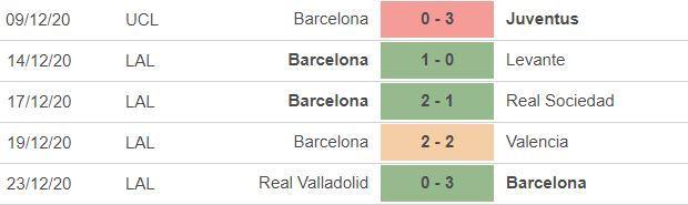 Nhận định Barca vs Eibar: Không Messi lại hay