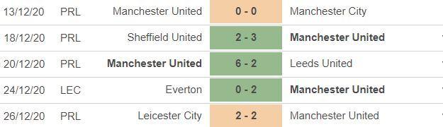 Nhận định MU vs Wolves: 3 điểm cho Quỷ đỏ