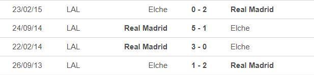Nhận định Elche vs Real Madrid: Khách lấn chủ
