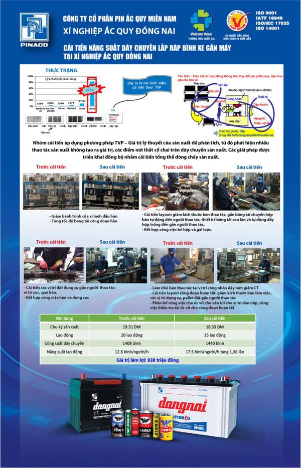 Pinaco giành chiến thắng cuộc thi cải tiến năng suất chất lượng ngành Công Thương 2020