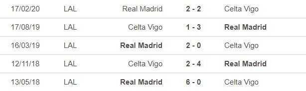 Nhận định Real vs Celta Vigo: Món quà đầu năm