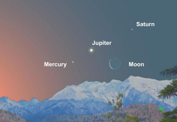 10 hiện tượng thiên văn kỳ thú sẽ diễn ra trong năm 2021