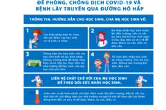 Đảm bảo quyền tiếp cận thông tin - yếu tố quan trọng để Việt Nam kiểm soát dịch bệnh Covid-19