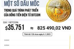 Bitcoin: Chặng đường 10 năm và những lần vỡ 'bong bóng'