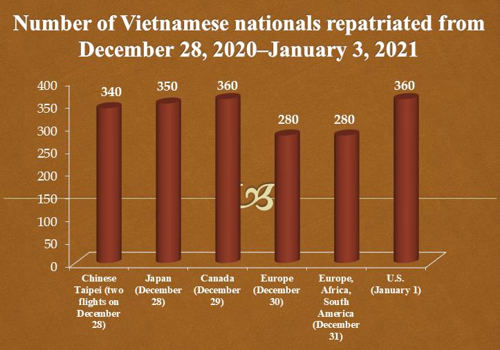 VIETNAM NEWS JANUARY 8