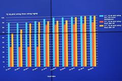 Nâng tầm hoạt động thống kê