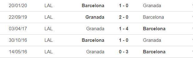 Nhận định Granada vs Barca: Nỗi lo hàng thủ