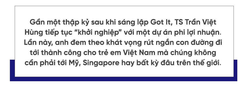 Lập Trình,Trần Việt Hùng,Got It
