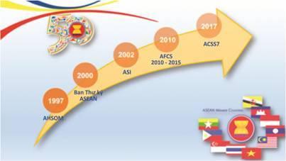"""Sáng kiến """"Thiết lập hệ thống thông tin thống kê về phát triển bền vững của ASEAN"""""""