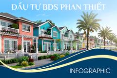 Đầu tư BĐS nghỉ dưỡng Phan Thiết, thời cơ 'vàng' đã đến!