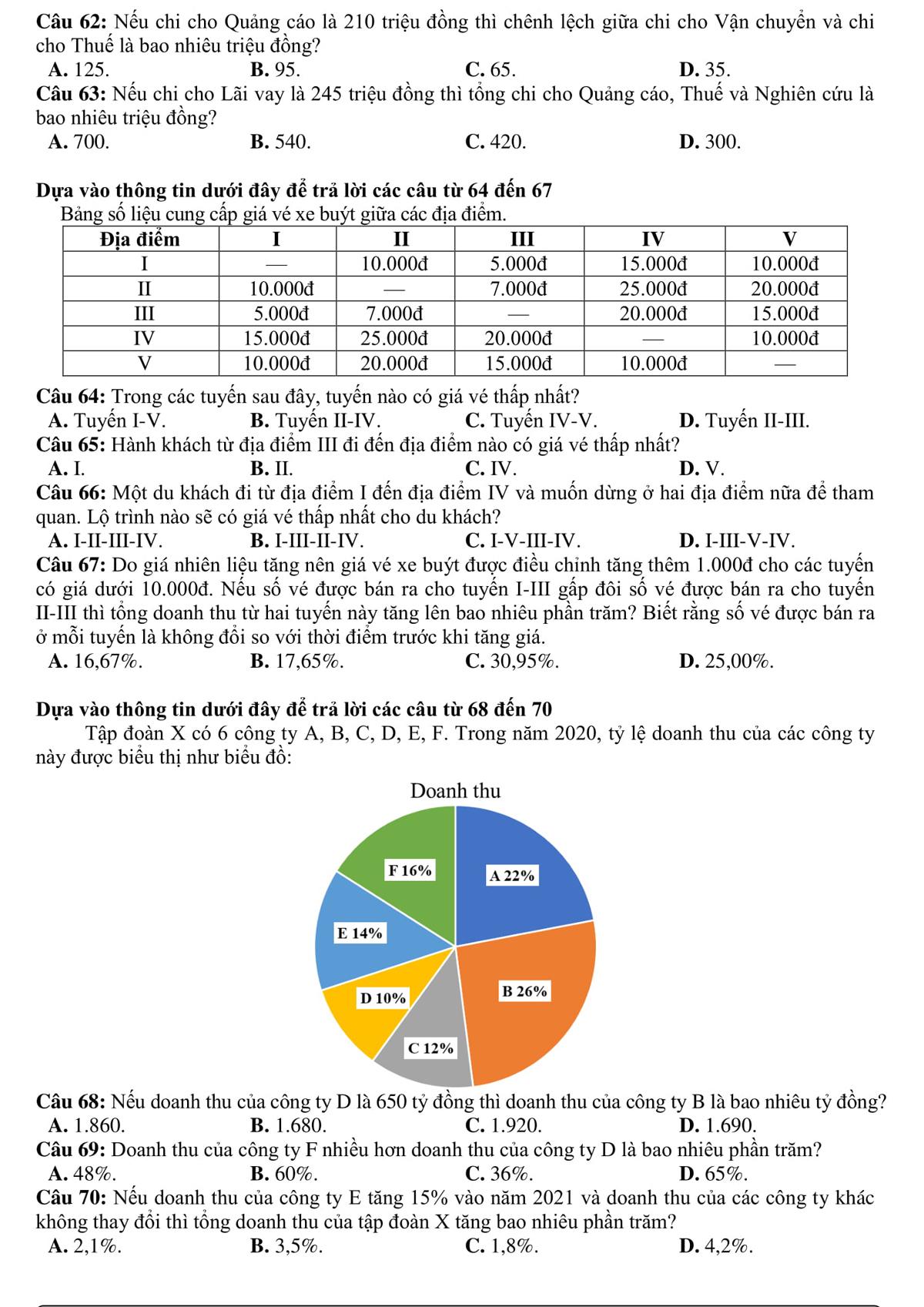 Đề mẫu thi đánh giá năng lực của ĐH Quốc gia TP.HCM