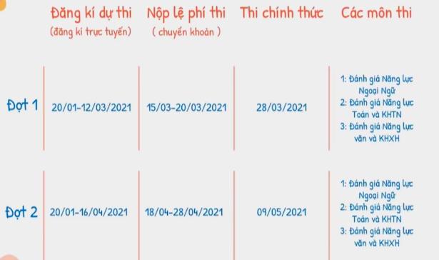 Điểm mới trong đề thi lớp 10 vào THPT Chuyên Ngoại ngữ 2021
