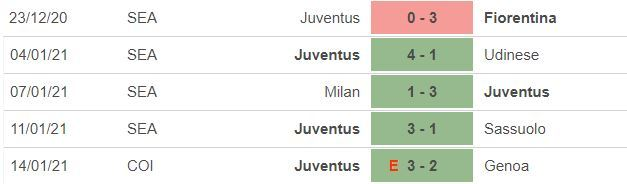 Nhận định Inter vs Juventus: Rực lửa