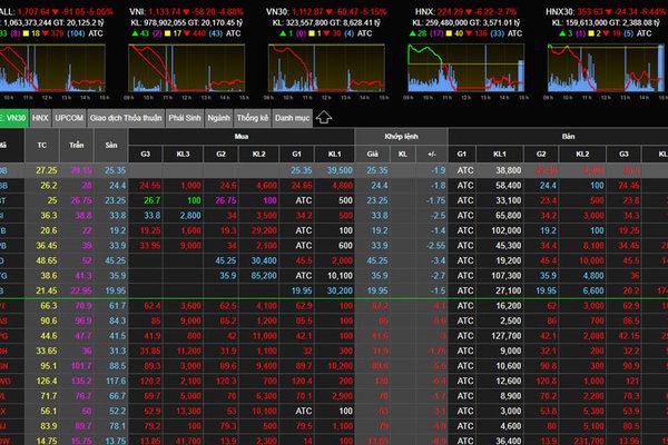 Stock market plummets, $10 billion lost