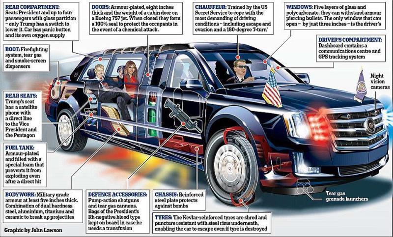 Những bí mật trên xe bọc thép của ông Joe Biden