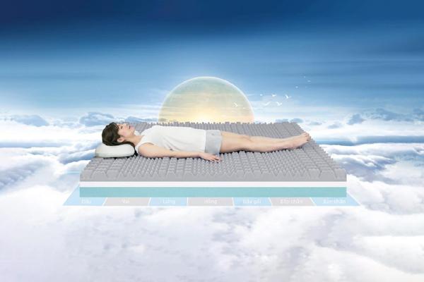Nệm Inoac ứng dụng công nghệ nâng đỡ 7 vùng cơ thể