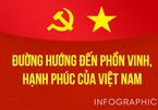 Đường hướng đến phồn vinh, hạnh phúc của Việt Nam